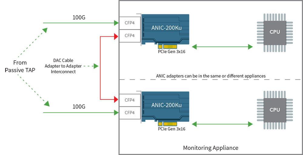 anic200ku-diagram