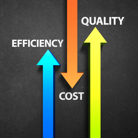 quality costs for consideration Costs of quality or quality costs does not mean the use of expensive or very highly quality materials to manufacture a product the term refers to the costs that are incurred to prevent, detect and remove defects from products.